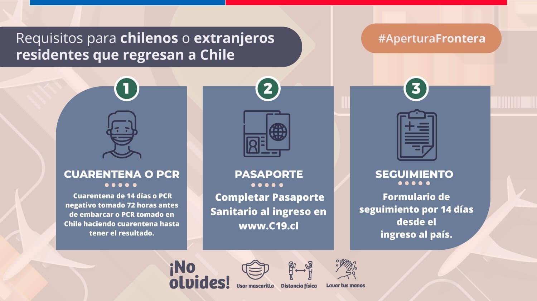 Requisitos para el ingreso de chilenos y extranjeros residentes